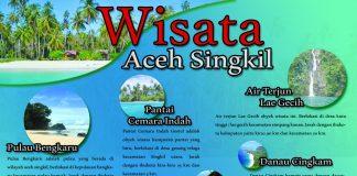Forum Mahasiswa Aceh Singkil Meulaboh Angkat Bicara, Soal Tempat Wisata Saat Lebaran